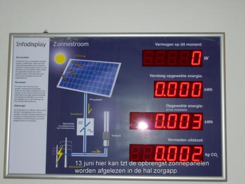 13 juni 2019: aflezen opbrengst zonnepanelen in de hal zorgappartementen